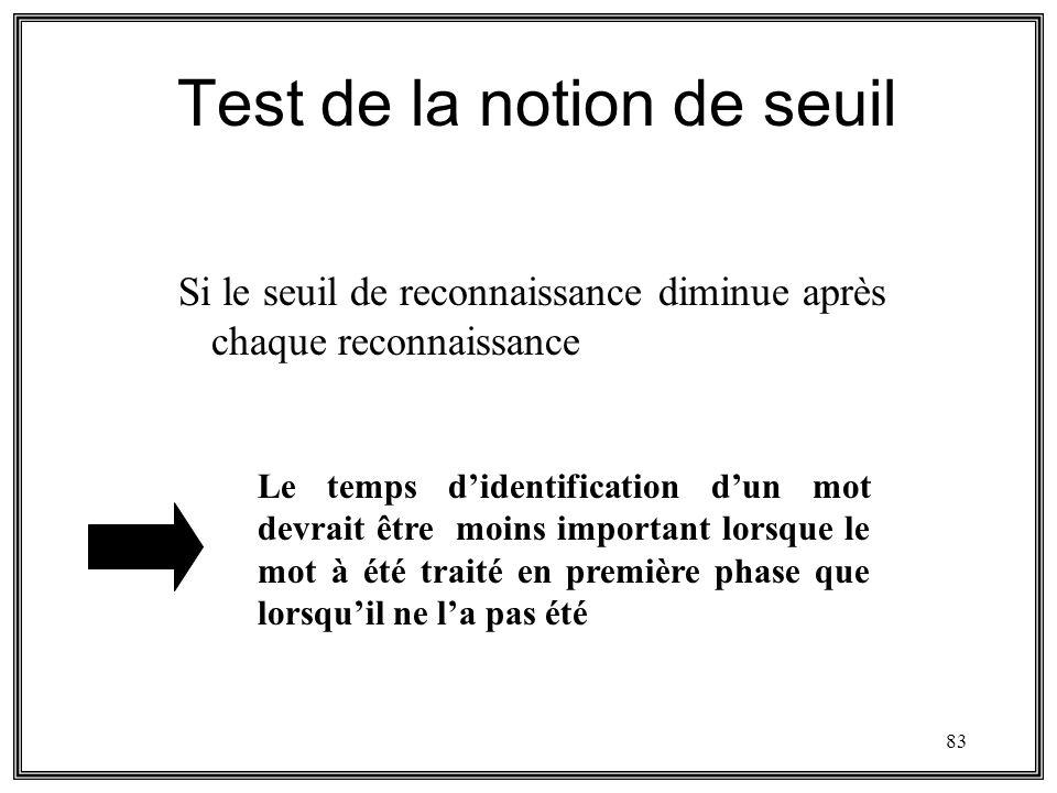 83 Test de la notion de seuil Si le seuil de reconnaissance diminue après chaque reconnaissance Le temps didentification dun mot devrait être moins im