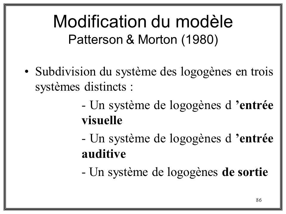 86 Modification du modèle Patterson & Morton (1980) Subdivision du système des logogènes en trois systèmes distincts : - Un système de logogènes d ent