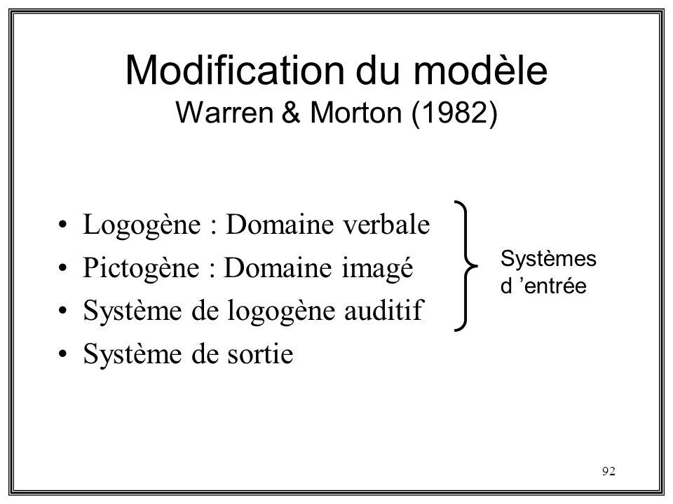 92 Modification du modèle Warren & Morton (1982) Logogène : Domaine verbale Pictogène : Domaine imagé Système de logogène auditif Système de sortie Sy