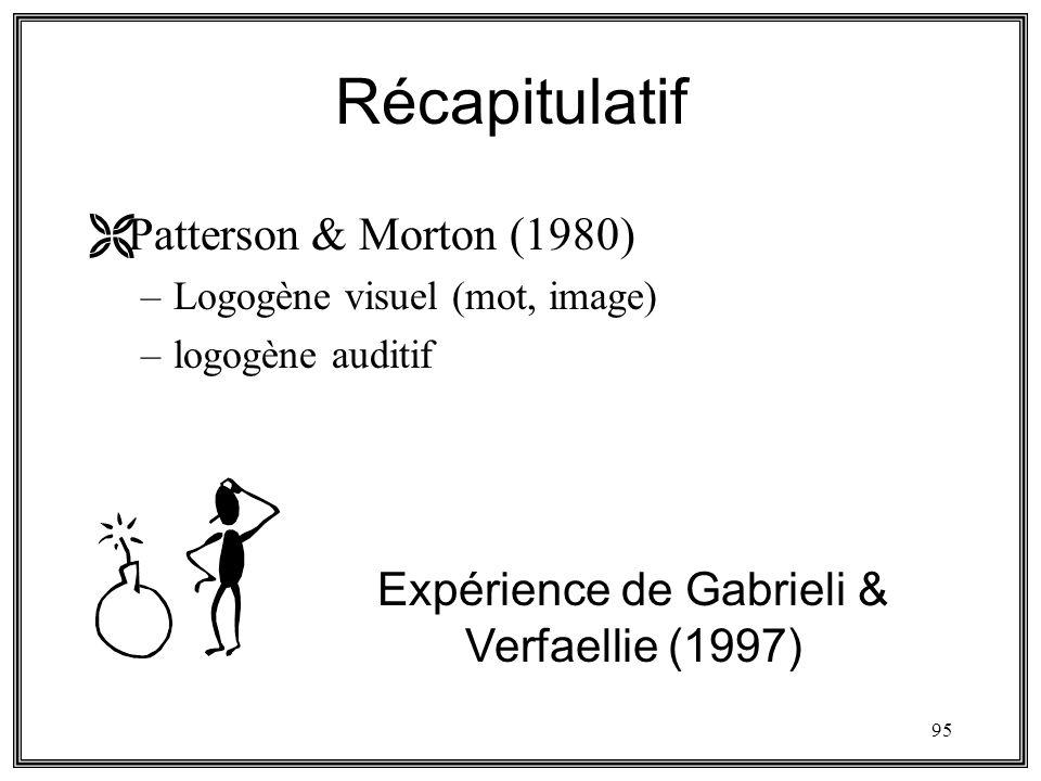 95 Récapitulatif ËPatterson & Morton (1980) –Logogène visuel (mot, image) –logogène auditif Expérience de Gabrieli & Verfaellie (1997)