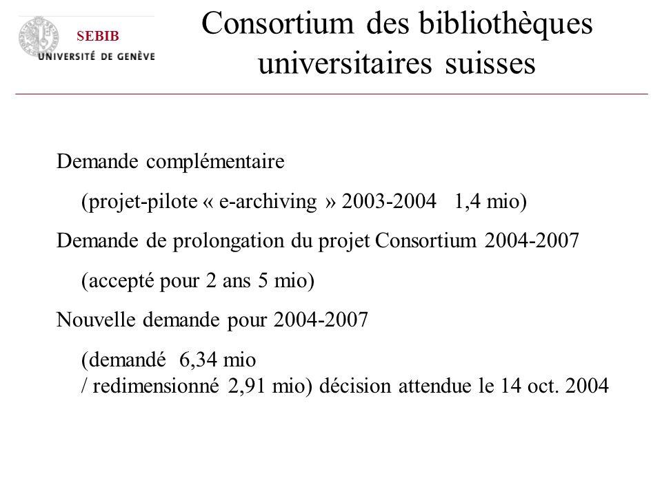 Travaux en cours à Genève Développement de formulaires Web http://www.unige.ch/biblio/pro Intégration dans RERO de 70000 notices du Conseil œcuménique des Eglises Rattachement de la Haute école de santé Genève (Le Bon Secours) SEBIB