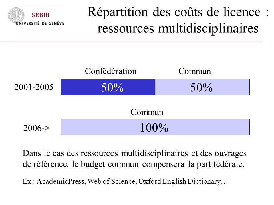 Répartition des coûts de licence : ressources multidisciplinaires Confédération Commun Commun 2006-> Dans le cas des ressources multidisciplinaires et