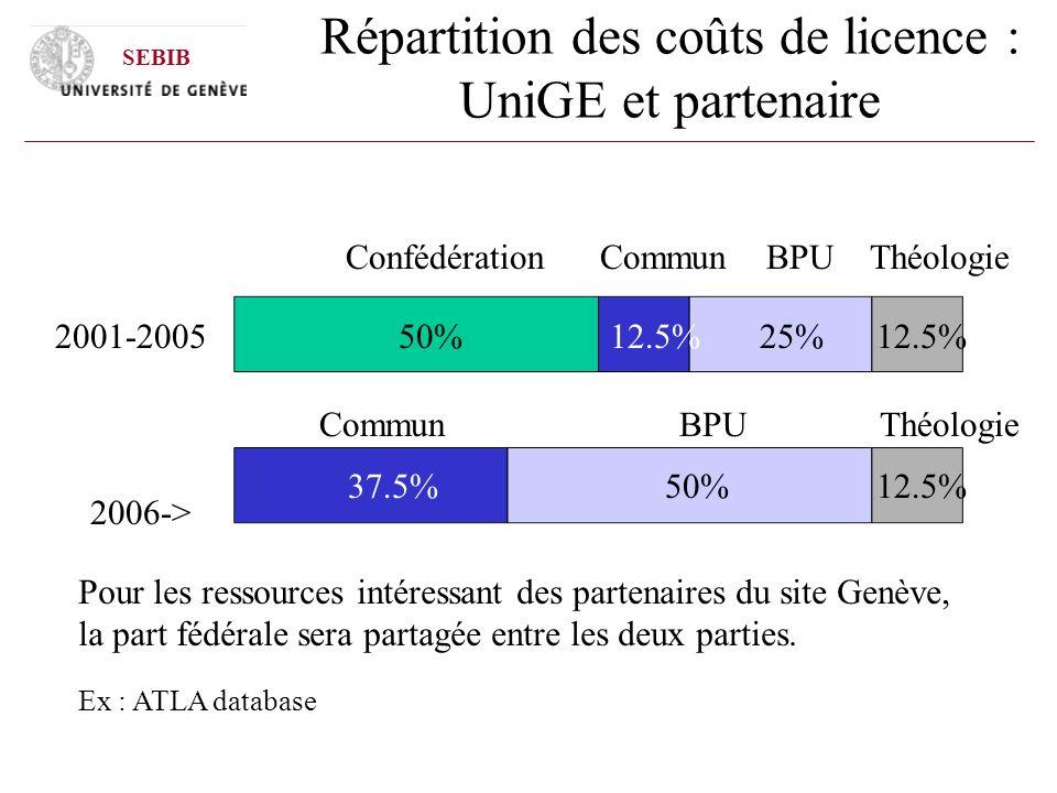 Répartition des coûts de licence : UniGE et partenaire 2006-> Pour les ressources intéressant des partenaires du site Genève, la part fédérale sera partagée entre les deux parties.