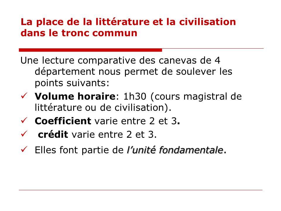 La place de la littérature et la civilisation dans le tronc commun Une lecture comparative des canevas de 4 département nous permet de soulever les po