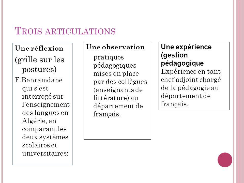 T ROIS ARTICULATIONS Une réflexion (grille sur les postures) F.Benramdane qui sest interrogé sur lenseignement des langues en Algérie, en comparant le