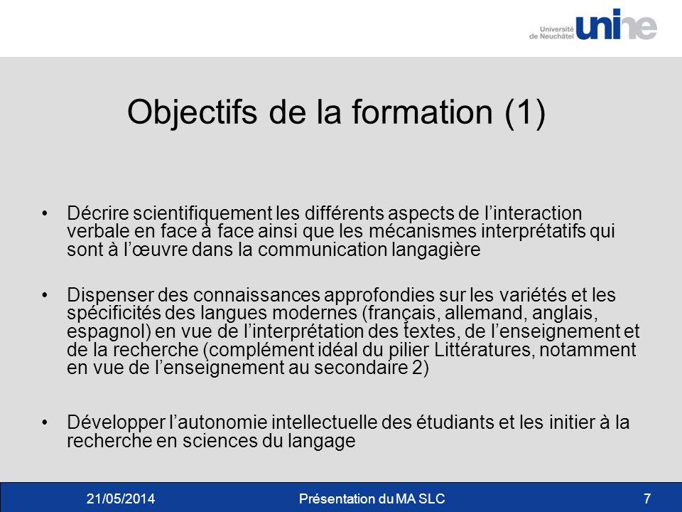 Contacts et liens Responsable de pilier –Professeur Marie-José Béguelin, tél.