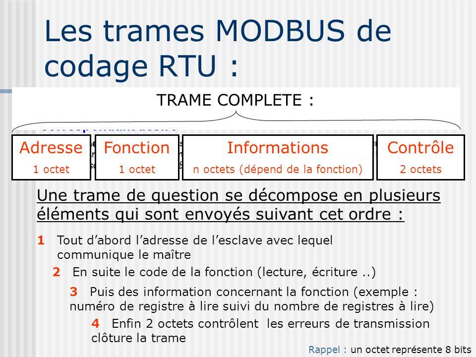 Les trames MODBUS de codage RTU : Une question, une réponse ou une diffusion est une trame envoyée au correspondant désiré Trame : suite de bits émis