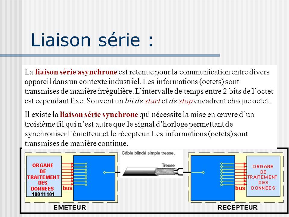 Liaison série : La ligne ne comporte qu'un fil ; les éléments binaires d'informations (bits) d'un mot ou caractère sont alors envoyés successivement l