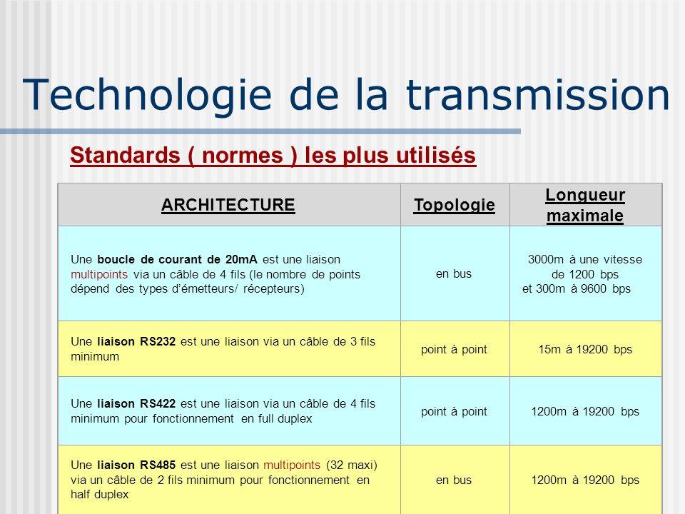 Technologie de la transmission Standards ( normes ) les plus utilisés RS 232 C ou V24 Elle comporte 2 lignes de transmission des données: une pour cha