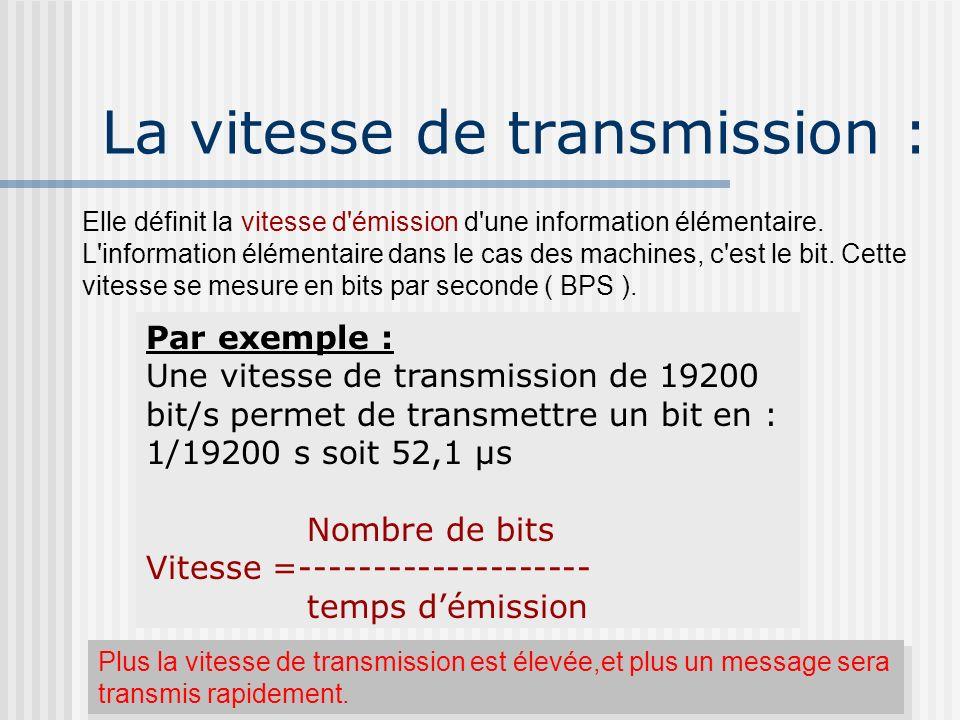 La vitesse de transmission : Elle définit la vitesse d'émission d'une information élémentaire. L'information élémentaire dans le cas des machines, c'e