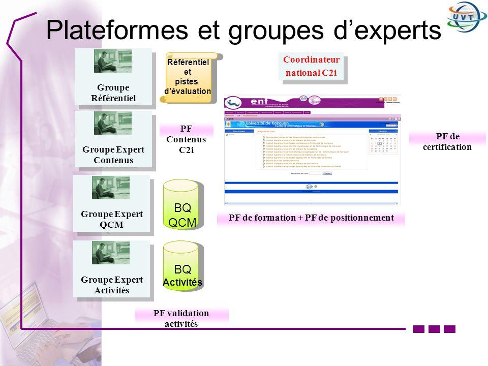 Plateformes et groupes dexperts Groupe Référentiel Groupe Expert QCM BQ QCM Référentiel et pistes dévaluation Groupe Expert Activités BQ Activités PF