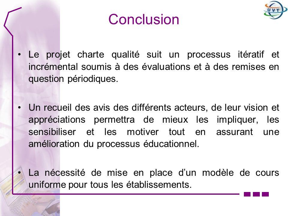 Conclusion Le projet charte qualité suit un processus itératif et incrémental soumis à des évaluations et à des remises en question périodiques. Un re