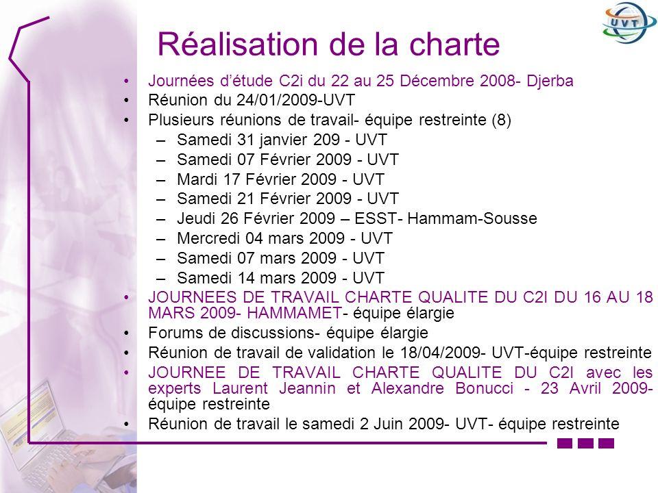 Réalisation de la charte Journées détude C2i du 22 au 25 Décembre 2008- Djerba Réunion du 24/01/2009-UVT Plusieurs réunions de travail- équipe restrei