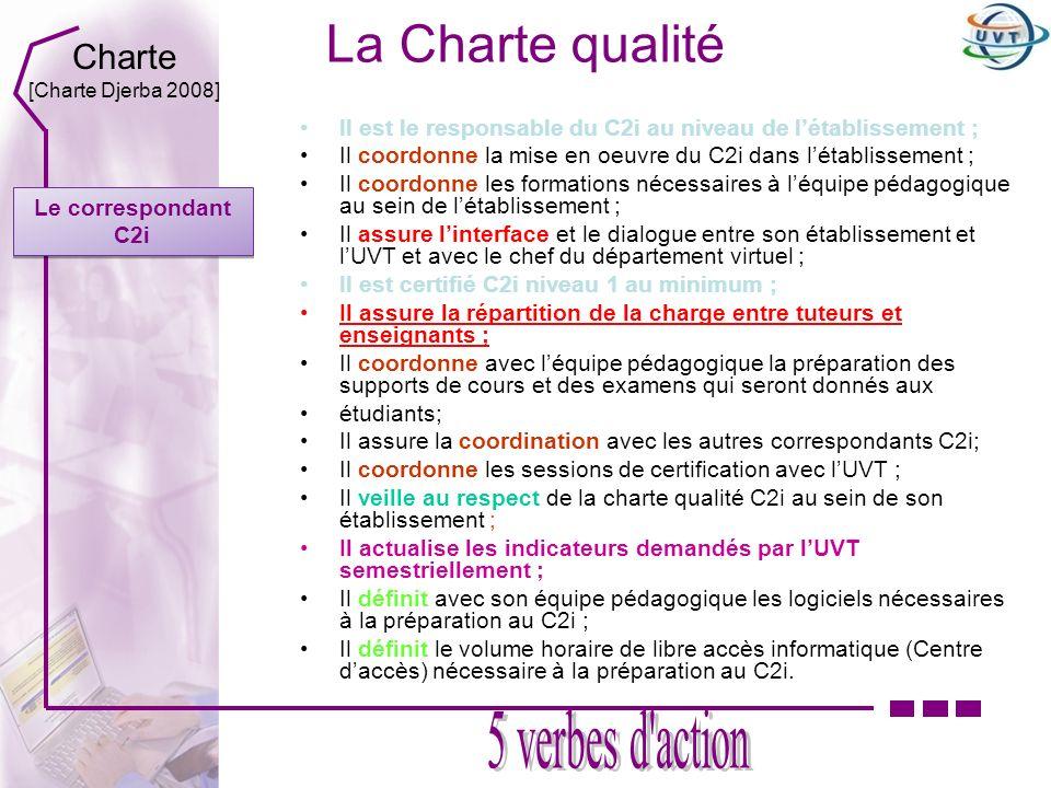 La Charte qualité Le correspondant C2i Charte [Charte Djerba 2008] Il est le responsable du C2i au niveau de létablissement ; Il coordonne la mise en