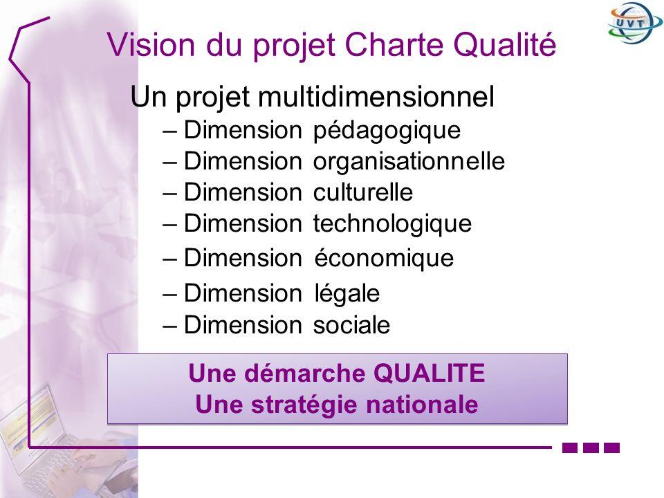 Vision du projet Charte Qualité Un projet multidimensionnel –Dimension pédagogique –Dimension organisationnelle –Dimension culturelle –Dimension techn