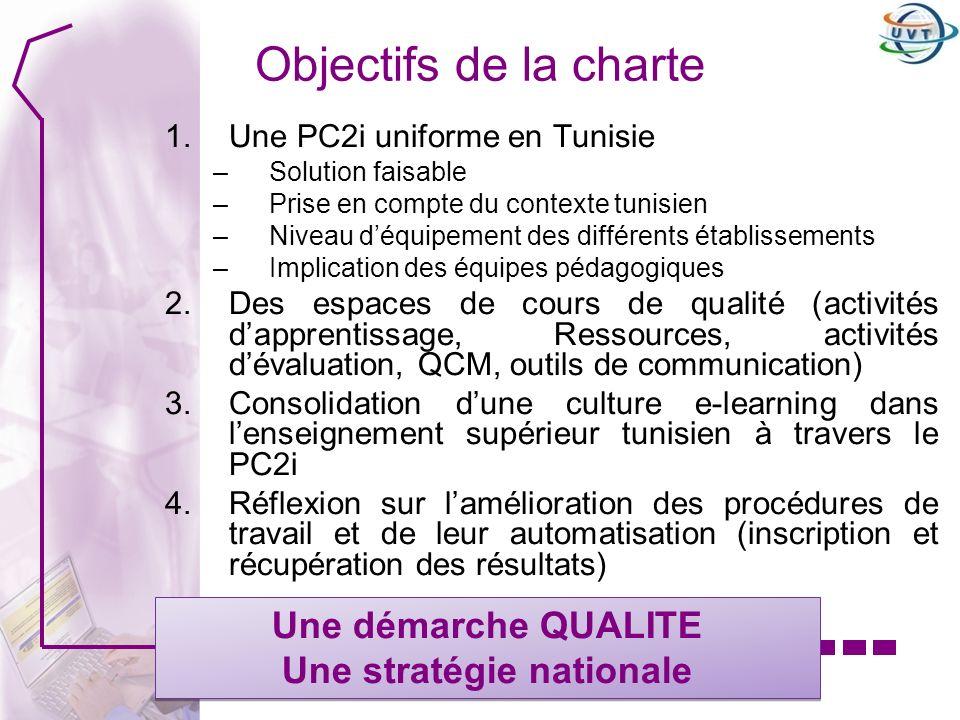 Objectifs de la charte 1.Une PC2i uniforme en Tunisie –Solution faisable –Prise en compte du contexte tunisien –Niveau déquipement des différents étab