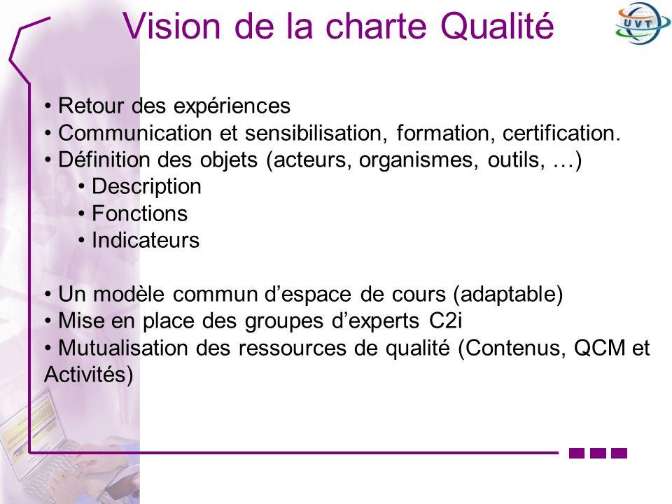 Vision de la charte Qualité Retour des expériences Communication et sensibilisation, formation, certification. Définition des objets (acteurs, organis