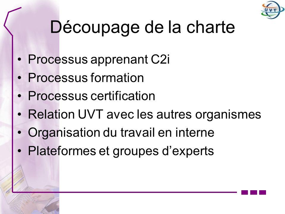 Découpage de la charte Processus apprenant C2i Processus formation Processus certification Relation UVT avec les autres organismes Organisation du tra