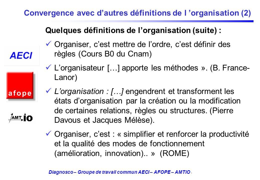 Diagnosco – Groupe de travail commun AECI – AFOPE – AMTIO Convergence avec dautres définitions de l organisation (2) Quelques définitions de lorganisa