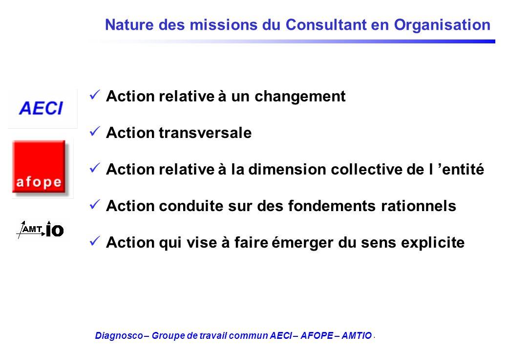 Diagnosco – Groupe de travail commun AECI – AFOPE – AMTIO Nature des missions du Consultant en Organisation Action relative à un changement Action tra