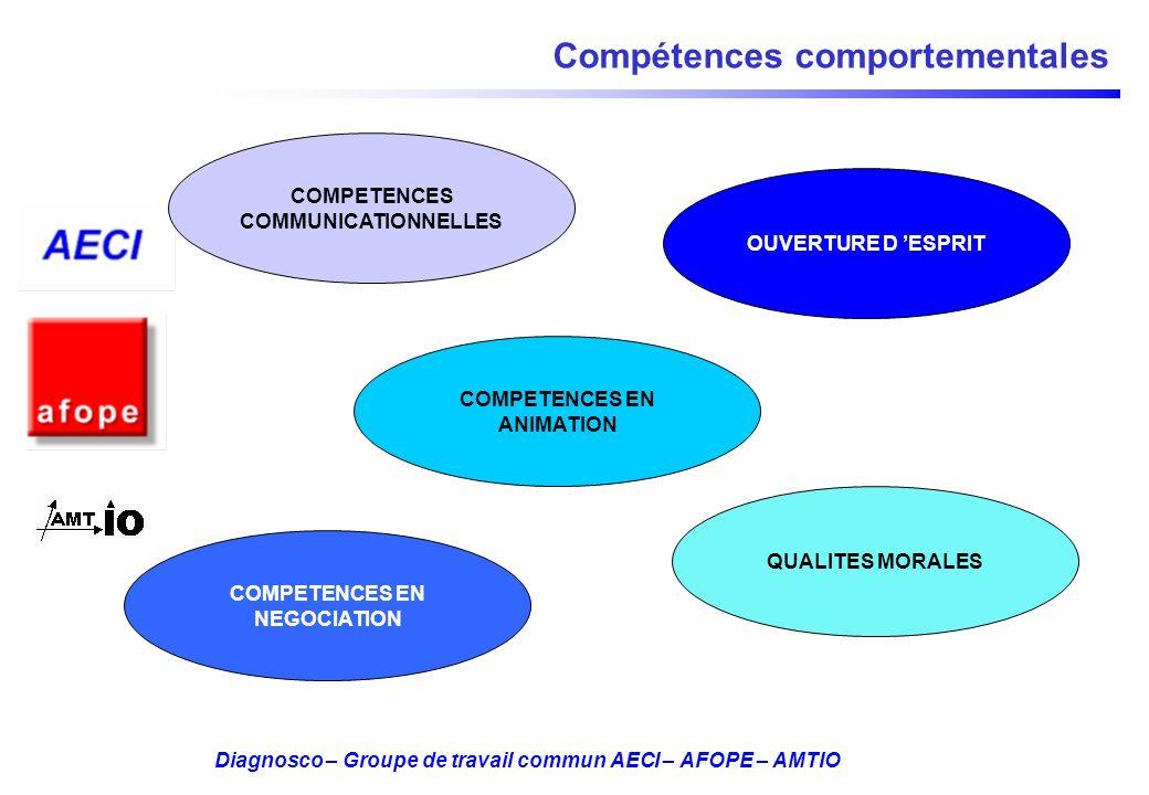 Diagnosco – Groupe de travail commun AECI – AFOPE – AMTIO Compétences comportementales COMPETENCES COMMUNICATIONNELLES OUVERTURE D ESPRIT COMPETENCES