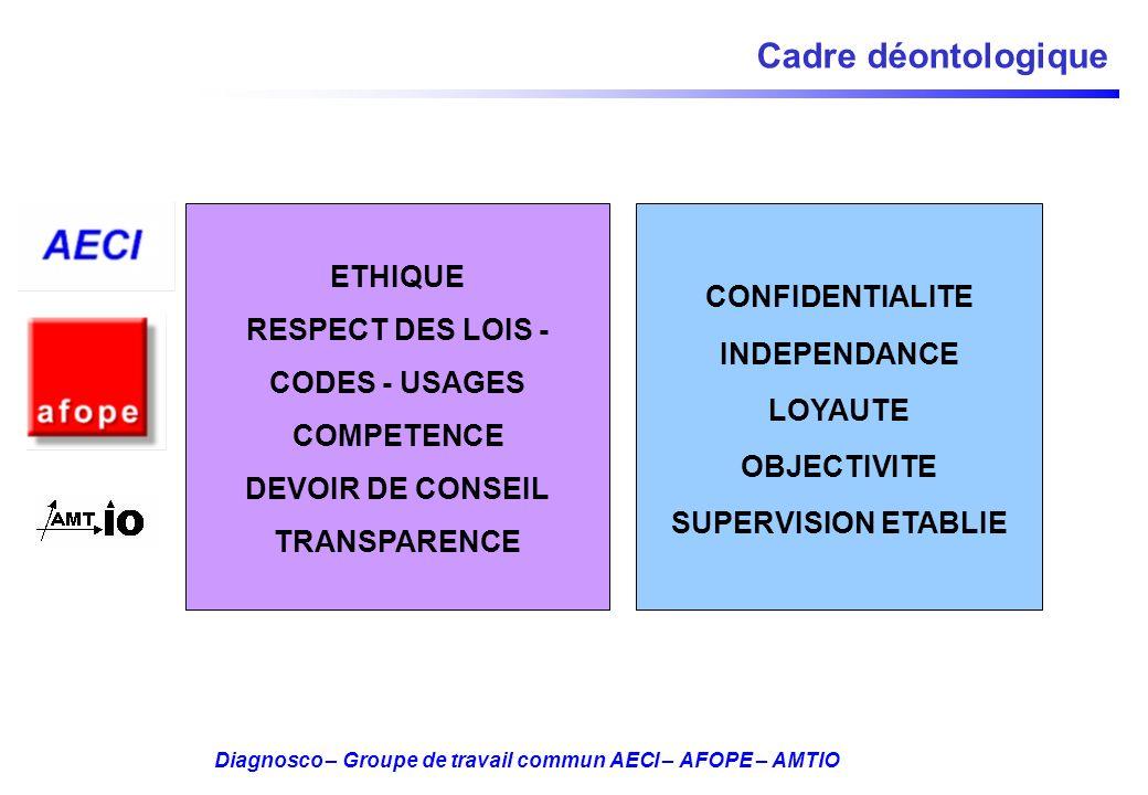Diagnosco – Groupe de travail commun AECI – AFOPE – AMTIO Cadre déontologique ETHIQUE RESPECT DES LOIS - CODES - USAGES COMPETENCE DEVOIR DE CONSEIL T