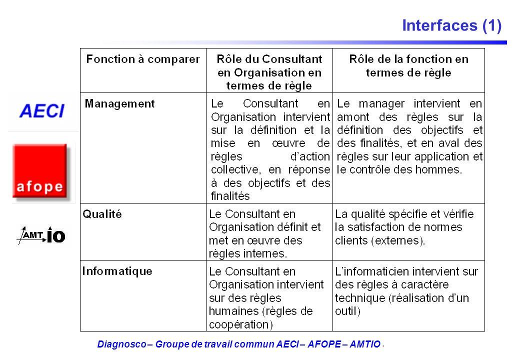 Diagnosco – Groupe de travail commun AECI – AFOPE – AMTIO Interfaces (1).