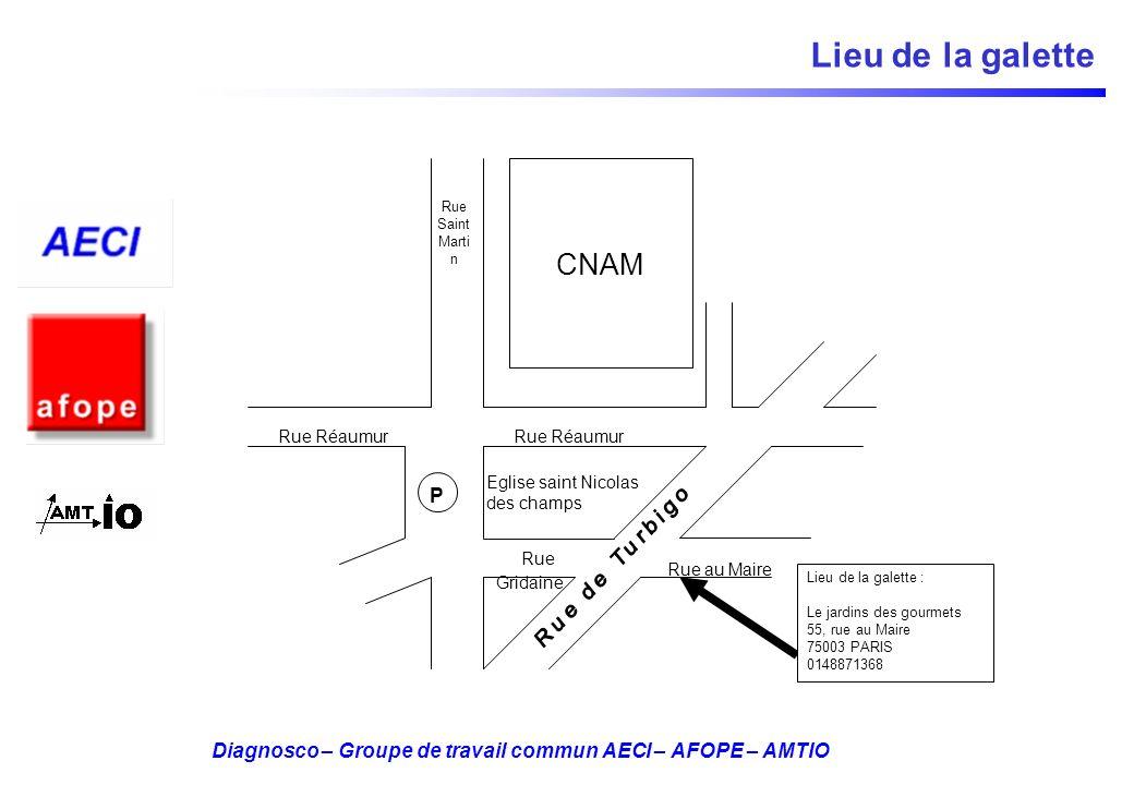 Diagnosco – Groupe de travail commun AECI – AFOPE – AMTIO Lieu de la galette CNAM Rue Saint Marti n Rue Réaumur Rue au Maire Eglise saint Nicolas des