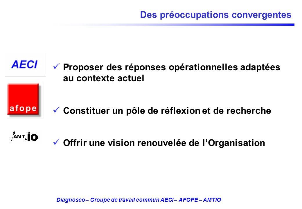 Diagnosco – Groupe de travail commun AECI – AFOPE – AMTIO Des préoccupations convergentes Proposer des réponses opérationnelles adaptées au contexte a