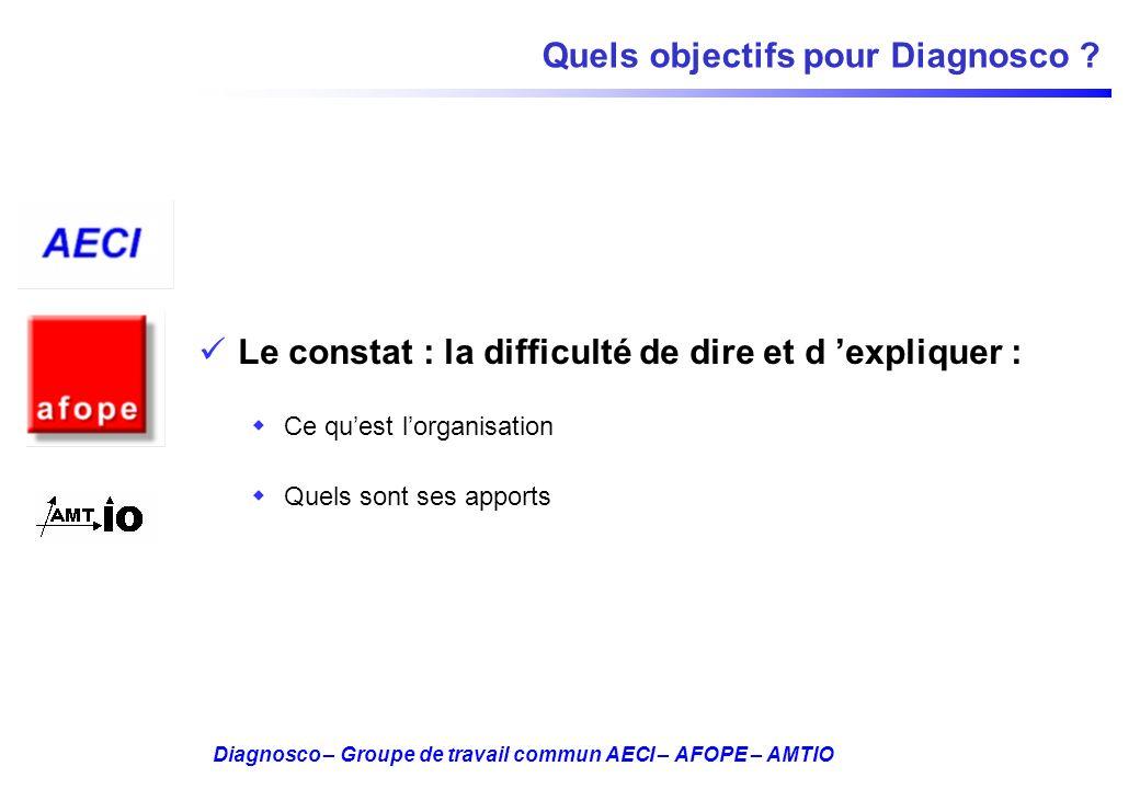 Diagnosco – Groupe de travail commun AECI – AFOPE – AMTIO Quels objectifs pour Diagnosco ? Le constat : la difficulté de dire et d expliquer : Ce ques