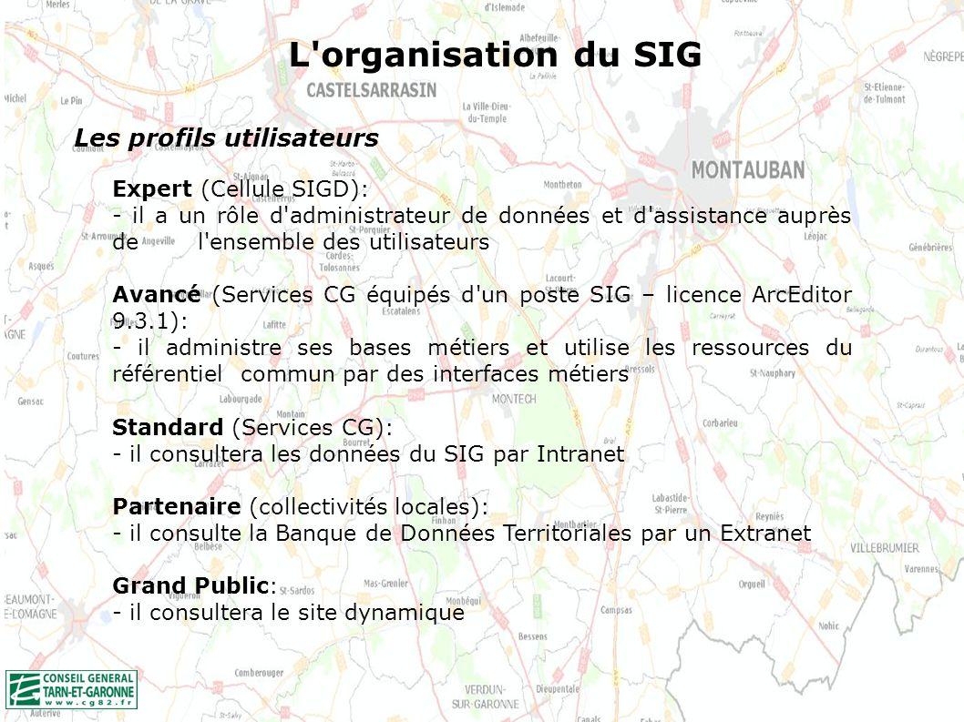 Les profils utilisateurs L organisation du SIG Expert (Cellule SIGD): - il a un rôle d administrateur de données et d assistance auprès de l ensemble des utilisateurs Avancé (Services CG équipés d un poste SIG – licence ArcEditor 9.3.1): - il administre ses bases métiers et utilise les ressources du référentiel commun par des interfaces métiers Standard (Services CG): - il consultera les données du SIG par Intranet Partenaire (collectivités locales): - il consulte la Banque de Données Territoriales par un Extranet Grand Public: - il consultera le site dynamique