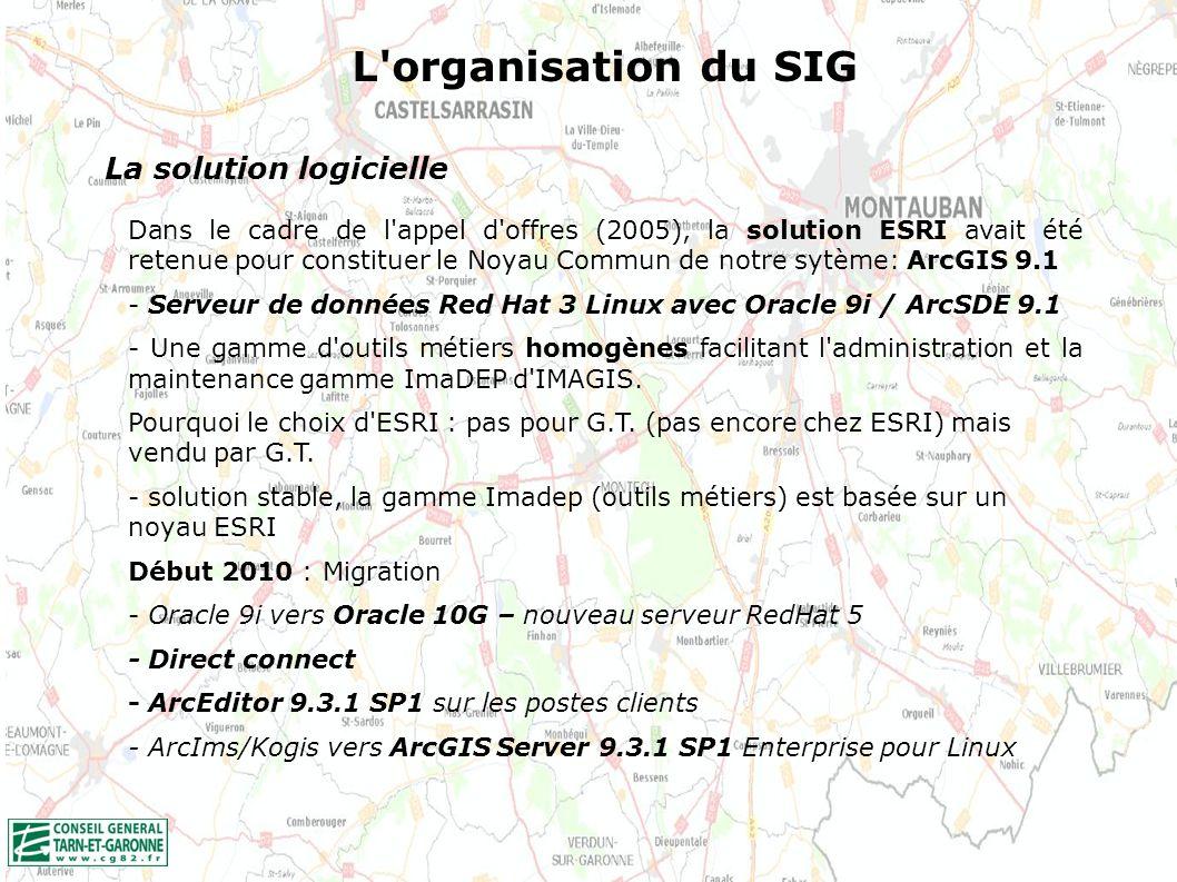 La solution logicielle L organisation du SIG Dans le cadre de l appel d offres (2005), la solution ESRI avait été retenue pour constituer le Noyau Commun de notre sytème: ArcGIS 9.1 - Serveur de données Red Hat 3 Linux avec Oracle 9i / ArcSDE 9.1 - Une gamme d outils métiers homogènes facilitant l administration et la maintenance gamme ImaDEP d IMAGIS.