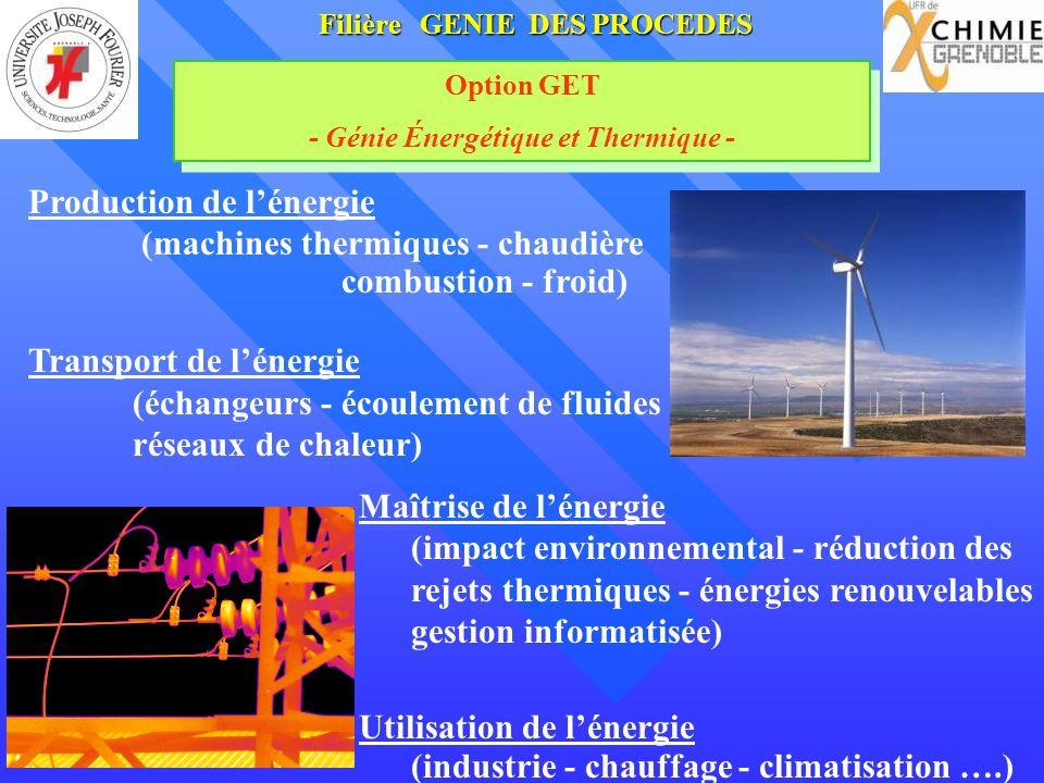 Filière GENIE DES PROCEDES Option GET - Génie Énergétique et Thermique - Option GET - Génie Énergétique et Thermique - Production de lénergie (machines thermiques - chaudière combustion - froid) Transport de lénergie (échangeurs - écoulement de fluides réseaux de chaleur) Maîtrise de lénergie (impact environnemental - réduction des rejets thermiques - énergies renouvelables gestion informatisée) Utilisation de lénergie (industrie - chauffage - climatisation ….)