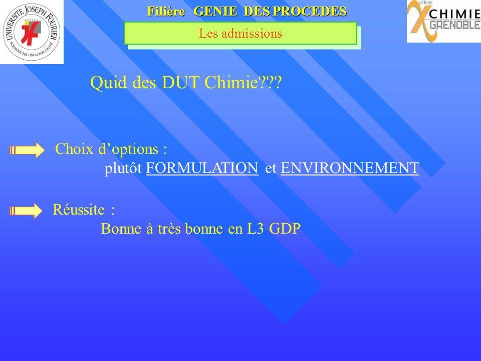 Filière GENIE DES PROCEDES Les admissions Choix doptions : plutôt FORMULATION et ENVIRONNEMENT Quid des DUT Chimie??.