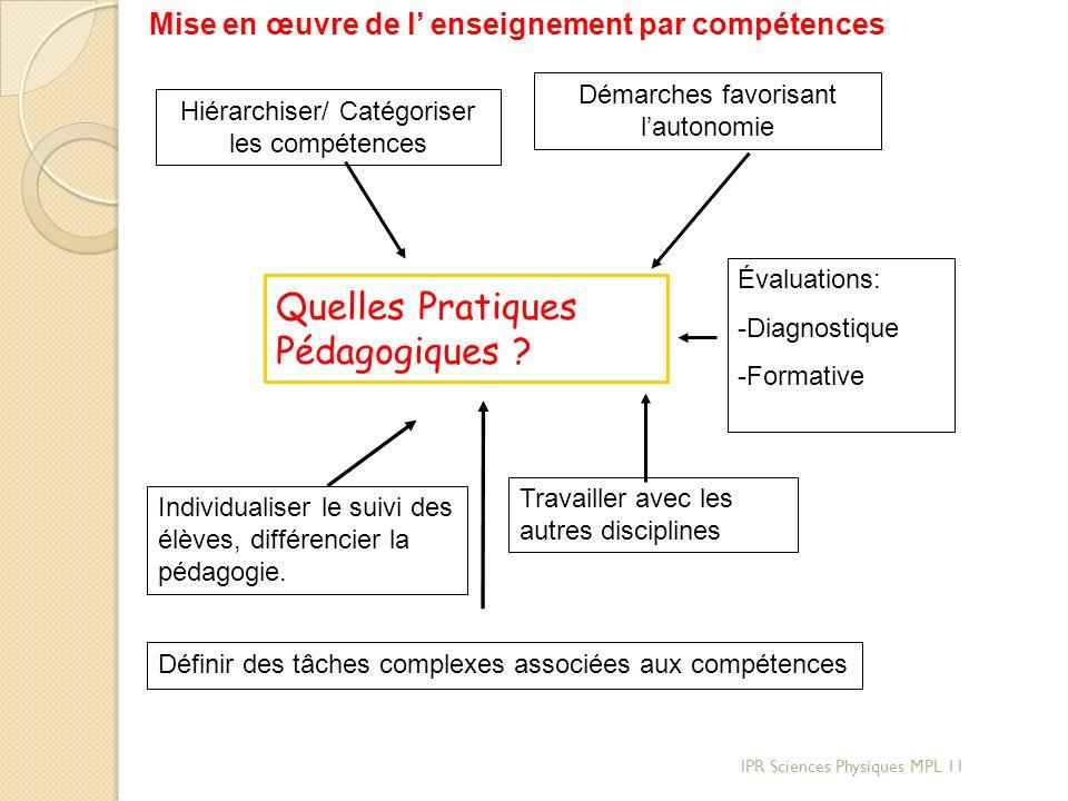 IPR Sciences Physiques MPL 11 Quelles Pratiques Pédagogiques ? Hiérarchiser/ Catégoriser les compétences Définir des tâches complexes associées aux co