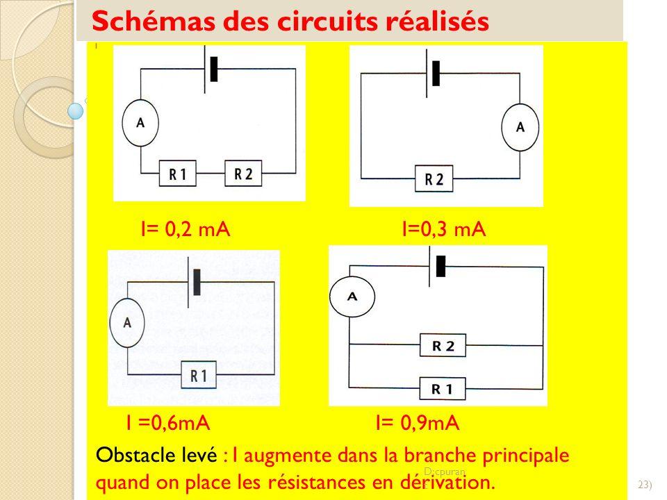 I I= 0,2 mA I=0,3 mA I =0,6mA I= 0,9mA Obstacle levé : I augmente dans la branche principale quand on place les résistances en dérivation. D;cpuran t