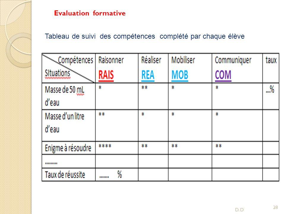 D. D 28 Evaluation formative Tableau de suivi des compétences complété par chaque élève