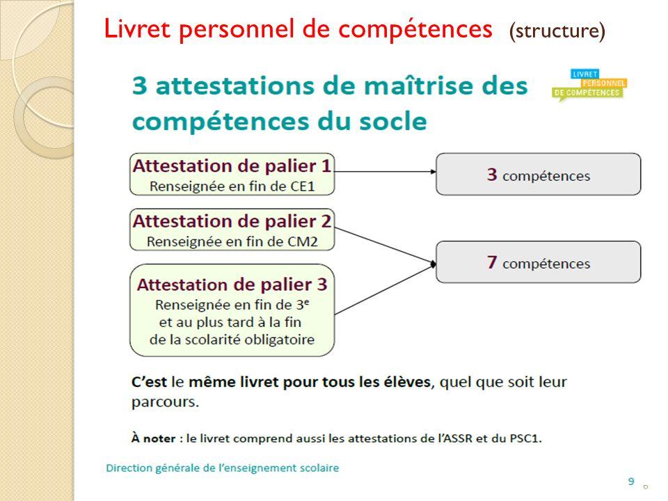Livret personnel de compétences (structure) 6