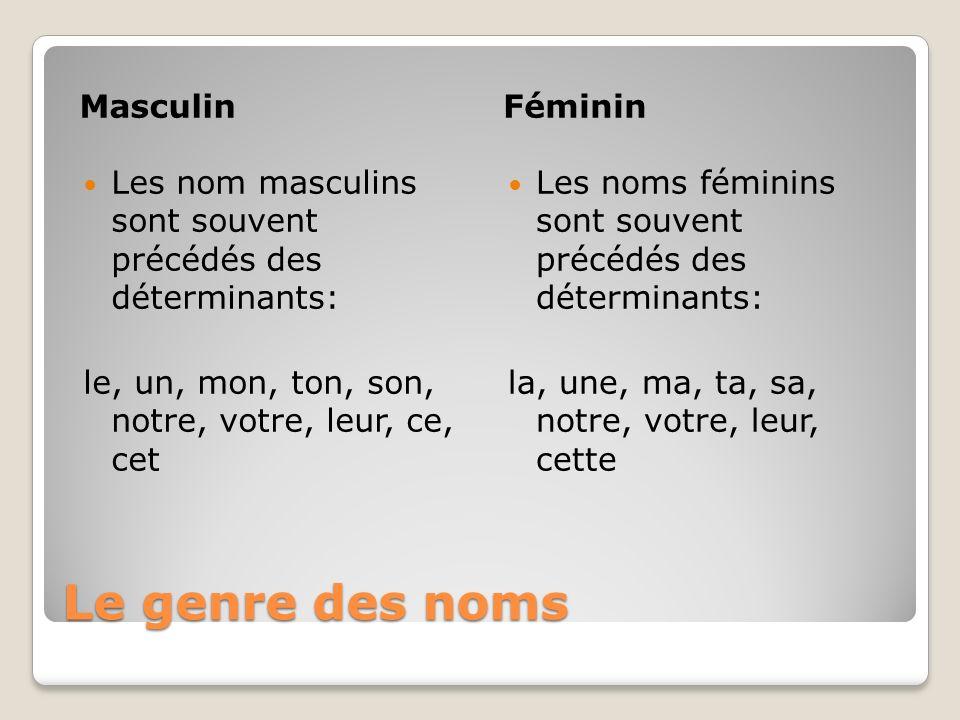 Le genre des noms MasculinFéminin Les nom masculins sont souvent précédés des déterminants: le, un, mon, ton, son, notre, votre, leur, ce, cet Les nom
