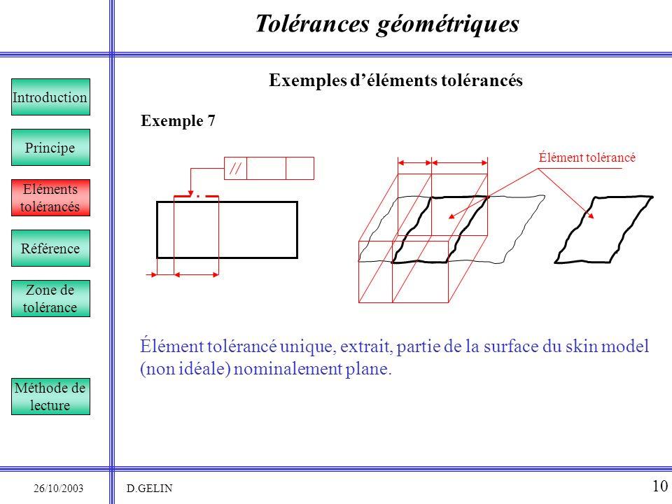 Tolérances géométriques 26/10/2003 D.GELIN 10 Exemple 7 Exemples déléments tolérancés Élément tolérancé unique, extrait, partie de la surface du skin