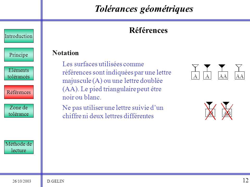 Tolérances géométriques 26/10/2003 D.GELIN 12 Principe Références Notation Les surfaces utilisées comme références sont indiquées par une lettre majus
