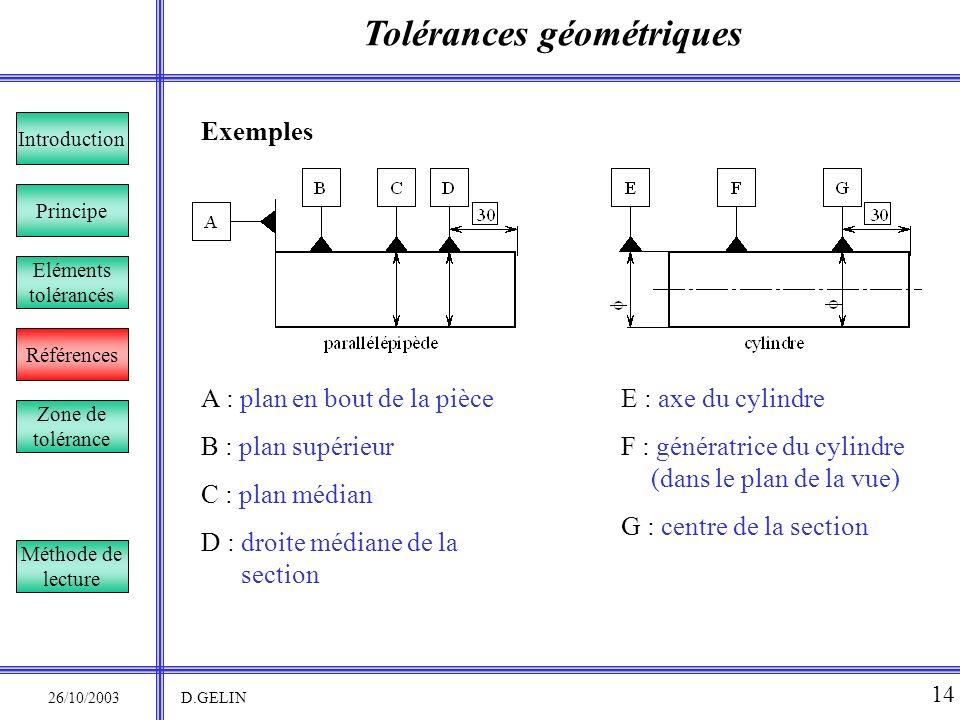 Tolérances géométriques 26/10/2003 D.GELIN 14 Exemples A : plan en bout de la pièce B : plan supérieur C : plan médian D : droite médiane de la sectio