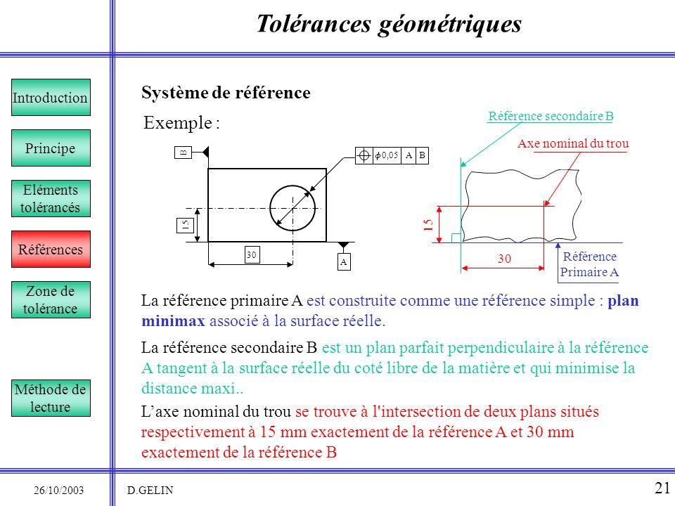Tolérances géométriques 26/10/2003 D.GELIN 21 Système de référence La référence primaire A est construite comme une référence simple : plan minimax as