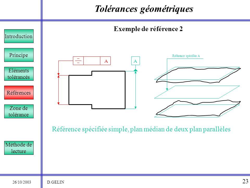 Tolérances géométriques 26/10/2003 D.GELIN 23 Exemple de référence 2 Référence spécifiée simple, plan médian de deux plan parallèles Principe Référenc