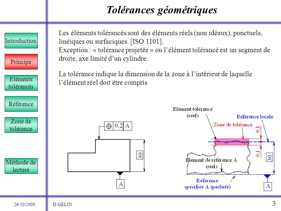 Tolérances géométriques 26/10/2003 D.GELIN 3 Les éléments tolérancés sont des éléments réels (non idéaux), ponctuels, linéiques ou surfaciques. [ISO 1