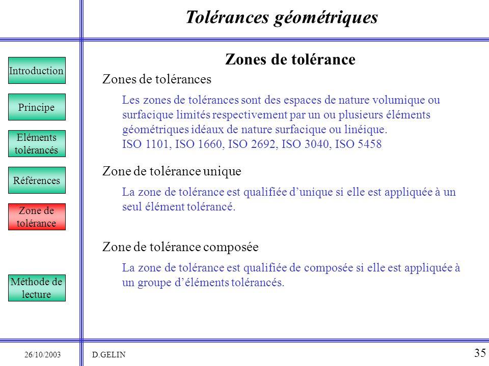 Tolérances géométriques 26/10/2003 D.GELIN 35 Principe Références Introduction Eléments tolérancés Zone de tolérance Zones de tolérances Les zones de