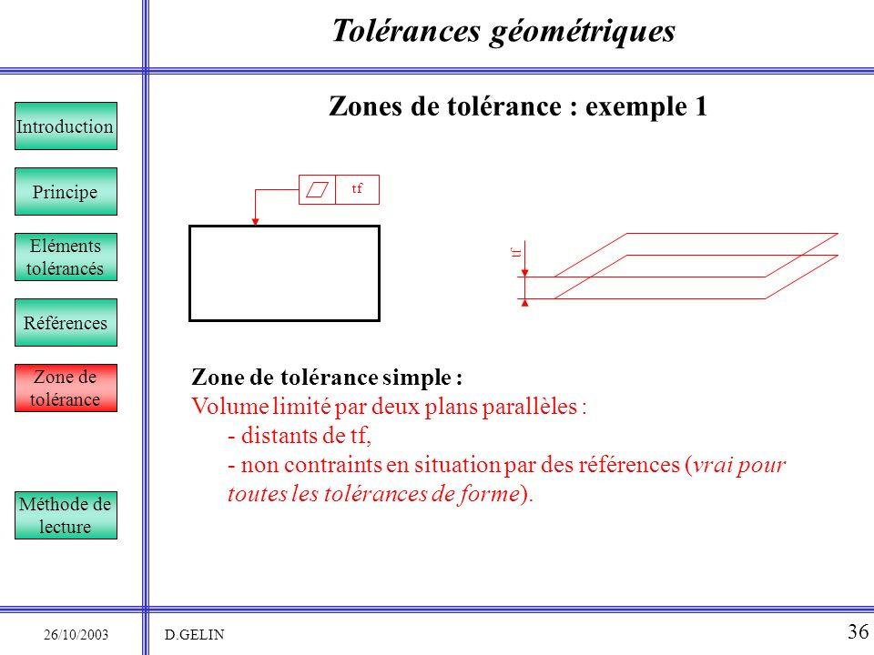 Tolérances géométriques 26/10/2003 D.GELIN 36 Principe Références Introduction Eléments tolérancés Zone de tolérance Zones de tolérance : exemple 1 Zo
