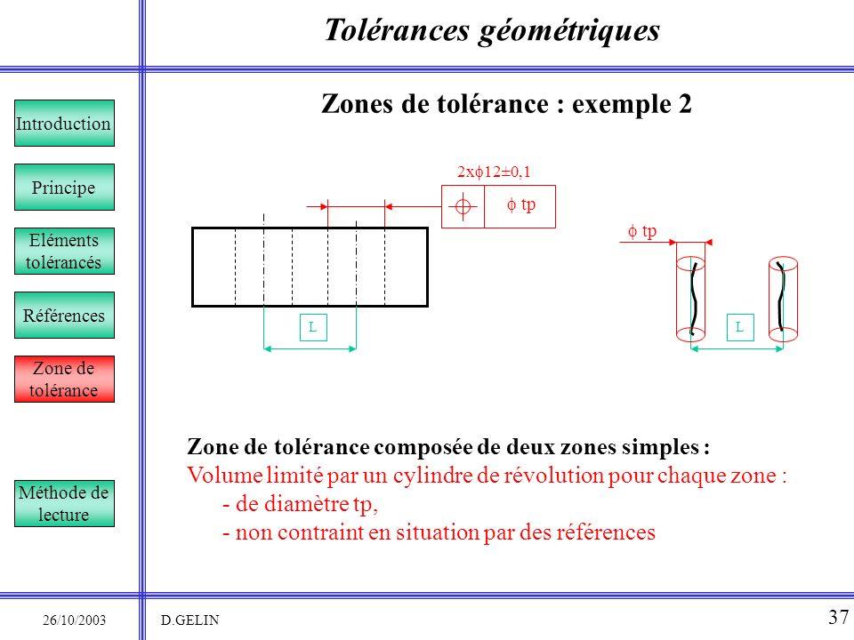 Tolérances géométriques 26/10/2003 D.GELIN 37 Principe Références Introduction Eléments tolérancés Zone de tolérance Zones de tolérance : exemple 2 Zo