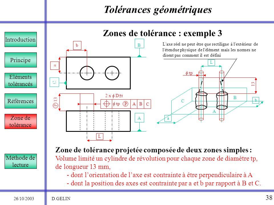 Tolérances géométriques 26/10/2003 D.GELIN 38 Principe Références Introduction Eléments tolérancés Zone de tolérance Zones de tolérance : exemple 3 Zo
