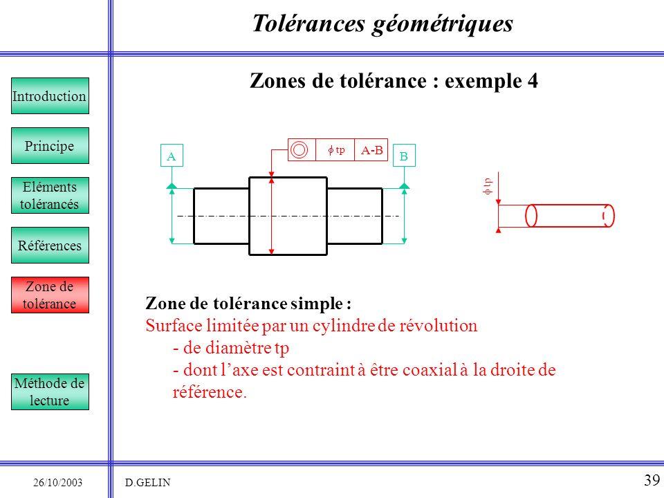 Tolérances géométriques 26/10/2003 D.GELIN 39 Principe Références Introduction Eléments tolérancés Zone de tolérance Zones de tolérance : exemple 4 Zo
